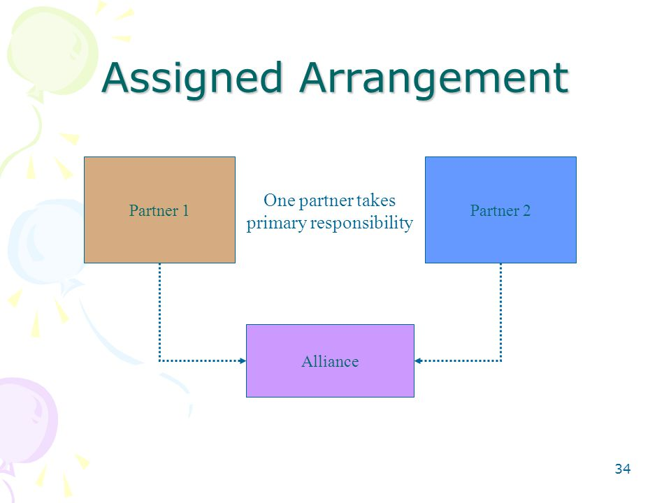 34 Assigned Arrangement Partner 1Partner 2 Alliance One partner takes primary responsibility