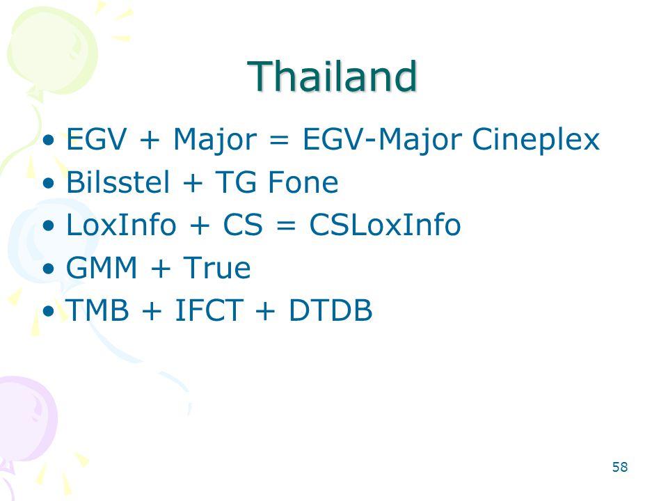 58 Thailand EGV + Major = EGV-Major Cineplex Bilsstel + TG Fone LoxInfo + CS = CSLoxInfo GMM + True TMB + IFCT + DTDB