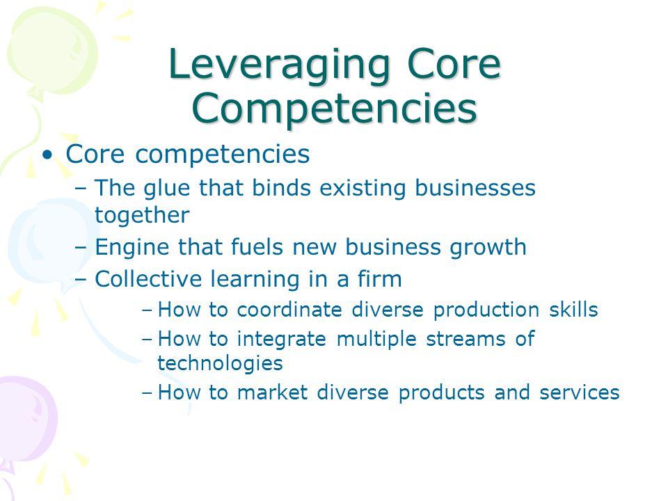 27 Cooperative Strategies