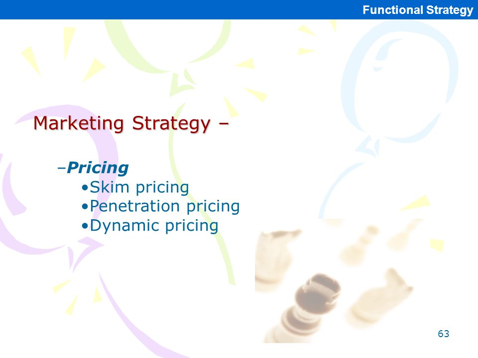 63 Functional Strategy Marketing Strategy – –Pricing Skim pricing Penetration pricing Dynamic pricing