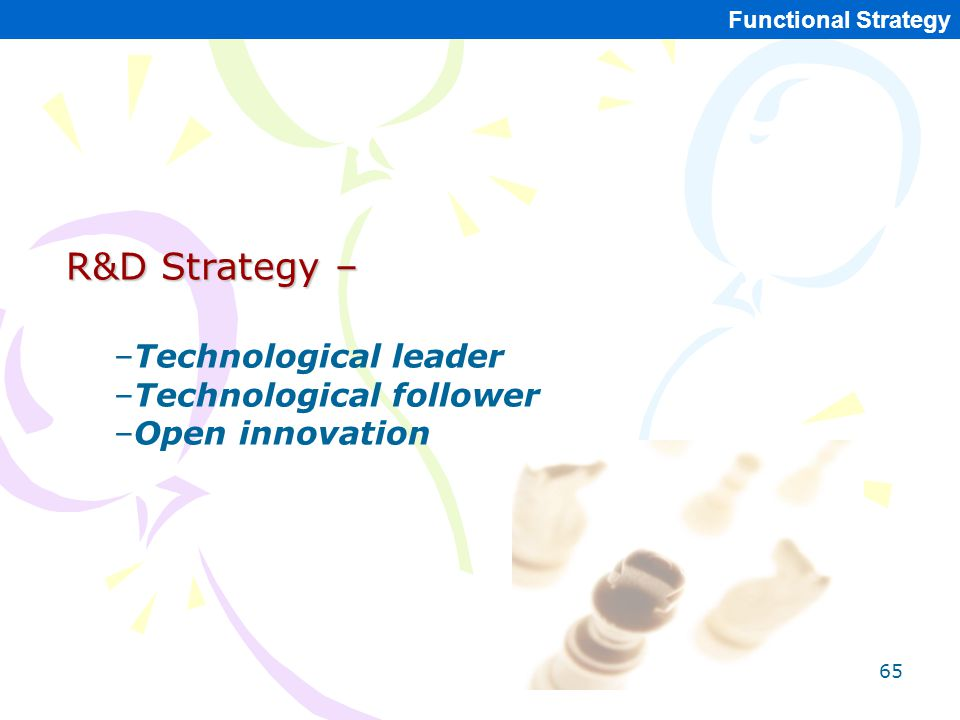 65 Functional Strategy R&D Strategy – –Technological leader –Technological follower –Open innovation