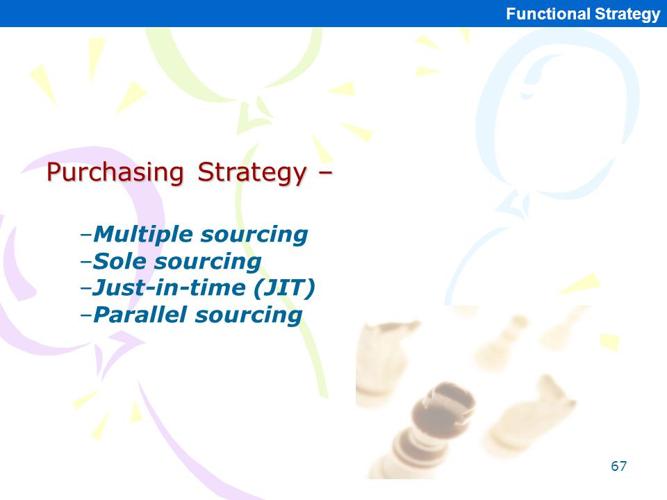 67 Functional Strategy Purchasing Strategy – –Multiple sourcing –Sole sourcing –Just-in-time (JIT) –Parallel sourcing