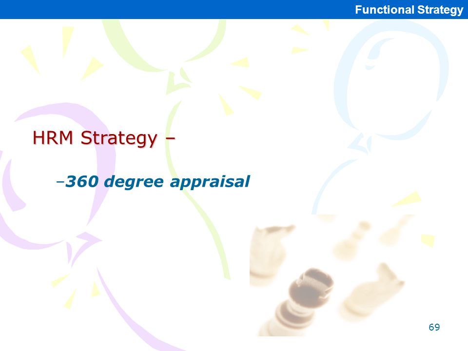 69 Functional Strategy HRM Strategy – –360 degree appraisal