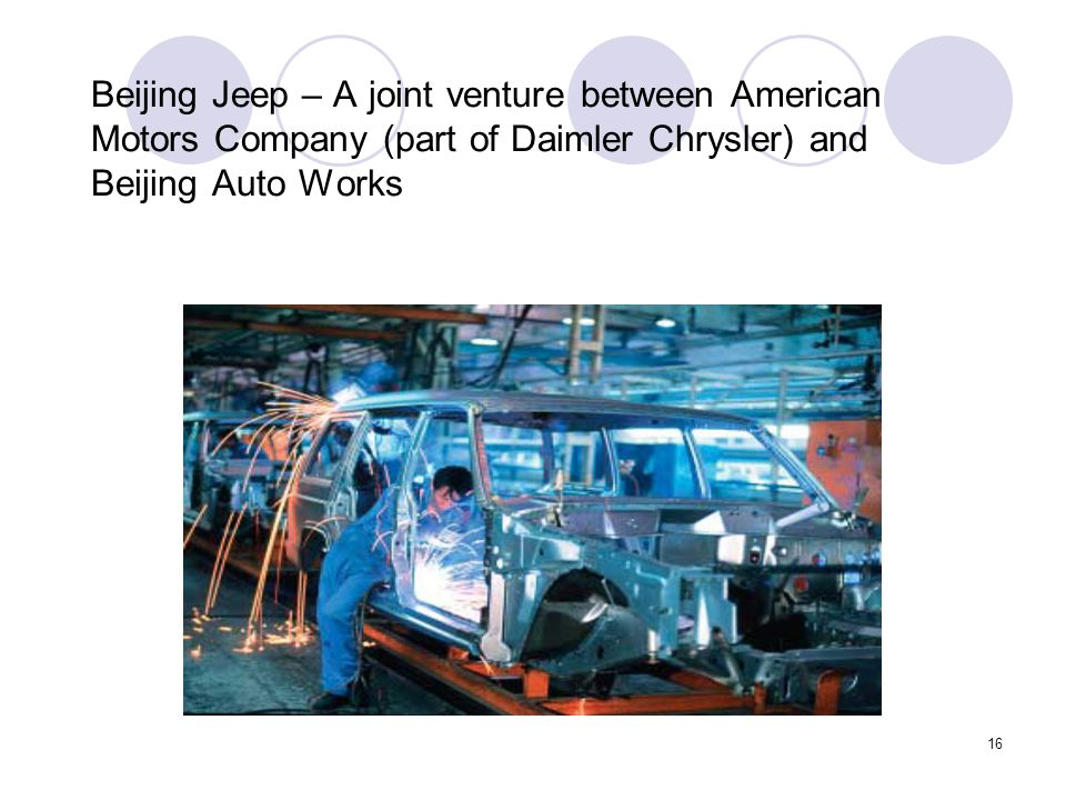 16 Beijing Jeep – A joint venture between American Motors Company (part of Daimler Chrysler) and Beijing Auto Works