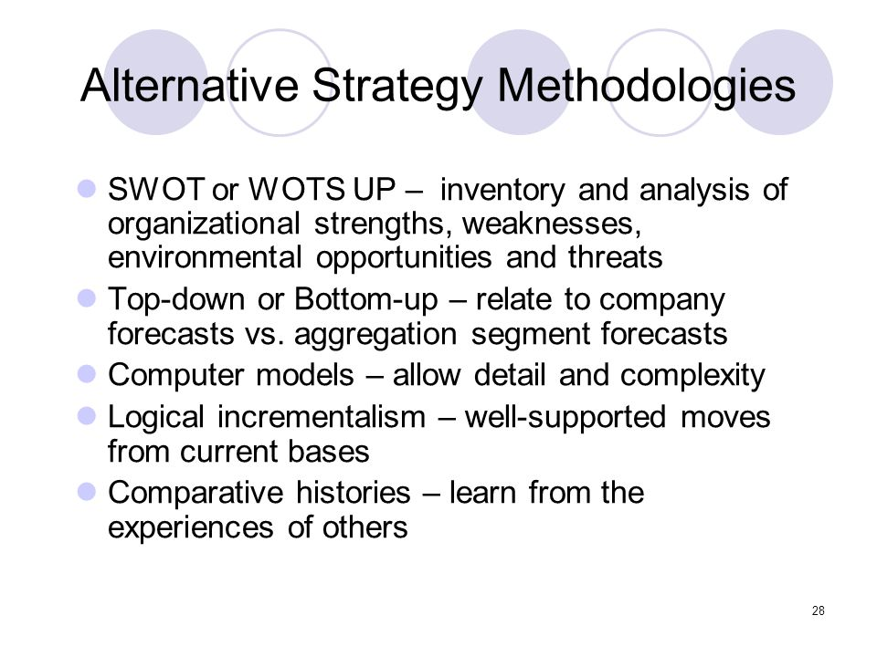 28 Alternative Strategy Methodologies SWOT or WOTS UP – inventory and analysis of organizational strengths, weaknesses, environmental opportunities an
