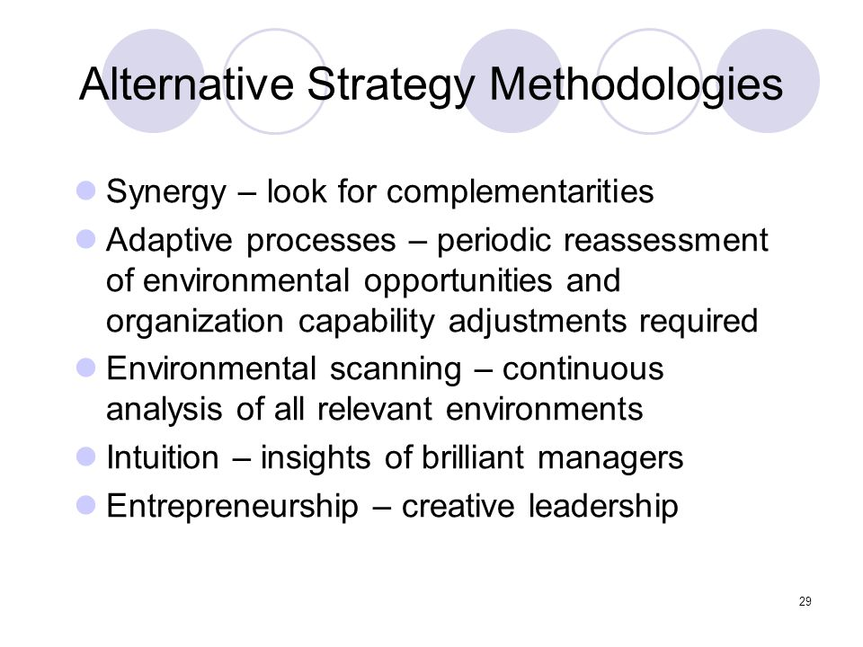 29 Alternative Strategy Methodologies Synergy – look for complementarities Adaptive processes – periodic reassessment of environmental opportunities a