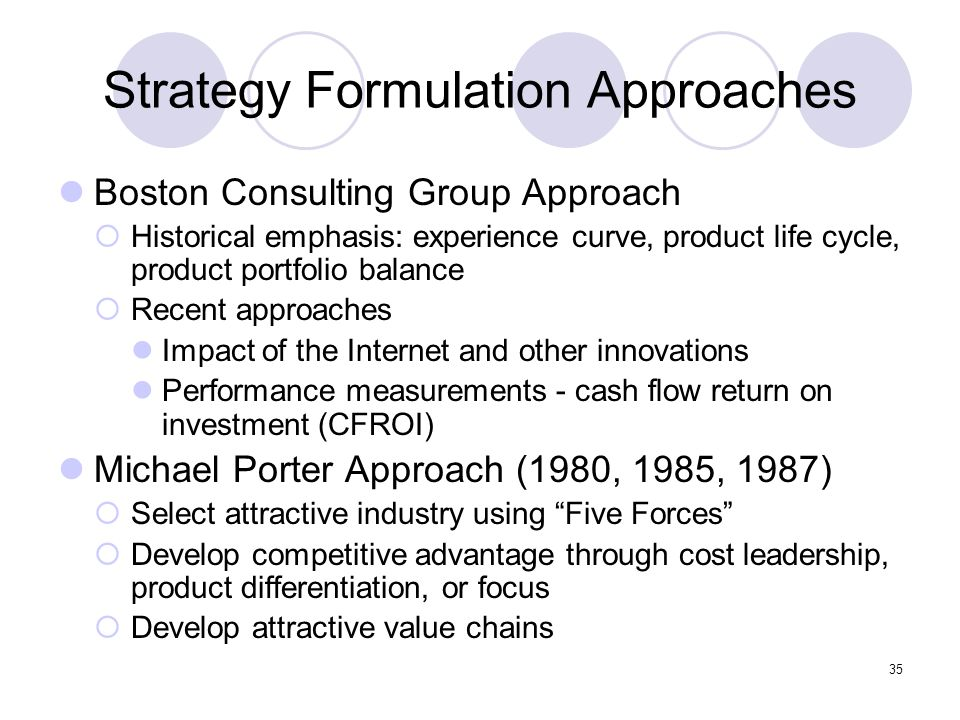 35 Strategy Formulation Approaches Boston Consulting Group Approach  Historical emphasis: experience curve, product life cycle, product portfolio bal