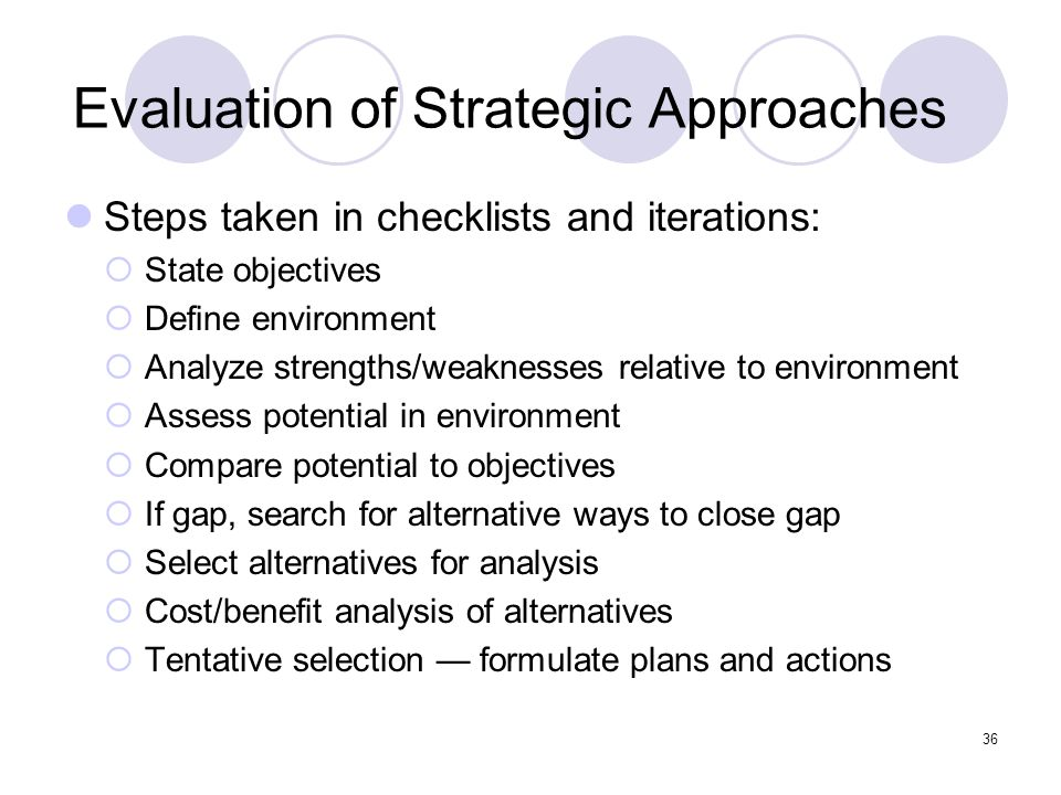 36 Evaluation of Strategic Approaches Steps taken in checklists and iterations:  State objectives  Define environment  Analyze strengths/weaknesses