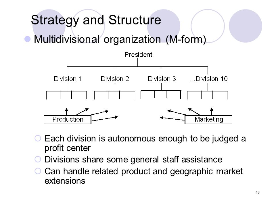 46 Strategy and Structure Multidivisional organization (M-form)  Each division is autonomous enough to be judged a profit center  Divisions share so