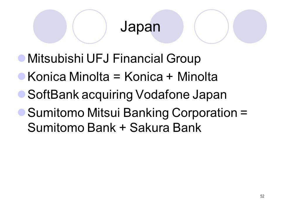 52 Japan Mitsubishi UFJ Financial Group Konica Minolta = Konica + Minolta SoftBank acquiring Vodafone Japan Sumitomo Mitsui Banking Corporation = Sumi