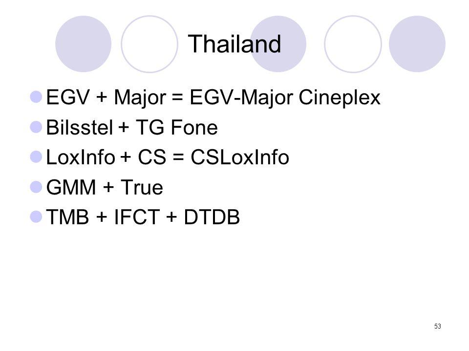 53 Thailand EGV + Major = EGV-Major Cineplex Bilsstel + TG Fone LoxInfo + CS = CSLoxInfo GMM + True TMB + IFCT + DTDB