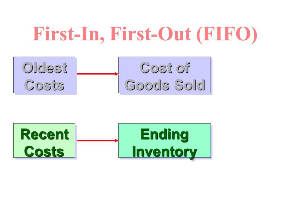 วิธีการตีราคาสินค้า วิธีอื่นๆ LIFO : Last in First Out A 1 ฿ 3 A 2 ฿ 3.2 A 3 ฿ 3.5 การซื้อ การขาย ในทางปฏิบัติ กิจการ สามารถจะหยิบสินค้า ชิ้นไหน ขายก่อนก็ ได้ แต่ในทางบัญชี จะ บันทึกต้นทุนโดยใช้ แนวคิด LIFO สมมติว่า กิจการ หยิบสินค้า ชิ้นที่ 2 ไปขาย ฿ 3.5 ต้นทุ นขาย สินค้า คงเหลือ ฿ 6.2