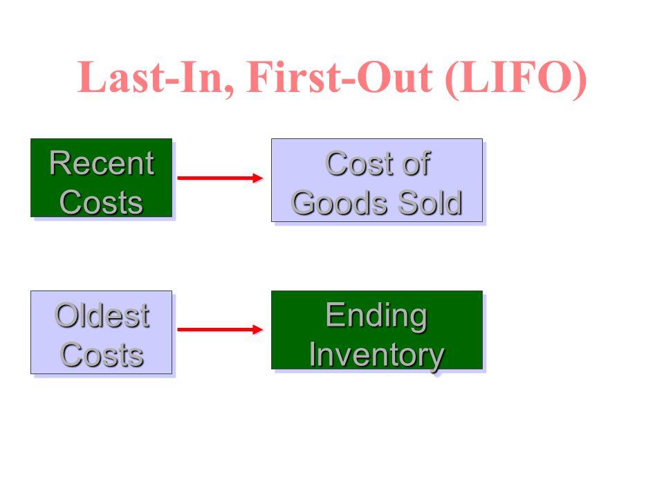 วิธีการตีราคาสินค้า วิธีอื่นๆ Average : Moving จะคำนวณต้นทุนต่อ หน่วยทุกครั้งที่ซื้อ A 1 ฿ 3 A 2 ฿ 3.2 A 3 ฿ 3.5 การซื้อ การขาย ในทางปฏิบัติ กิจการ สามารถจะหยิบสินค้า ชิ้นไหน ขายก่อนก็ ได้ แต่ในทางบัญชี จะ บันทึกต้นทุนโดยใช้ แนวคิด Average สมมติว่า กิจการ หยิบสินค้า ชิ้นที่ 2 ไปขาย ฿ 3.23 ต้นทุ นขาย สินค้า คงเหลือ ฿ 6.46 ถัว เฉลี่ย 3.00 3.10 3.23