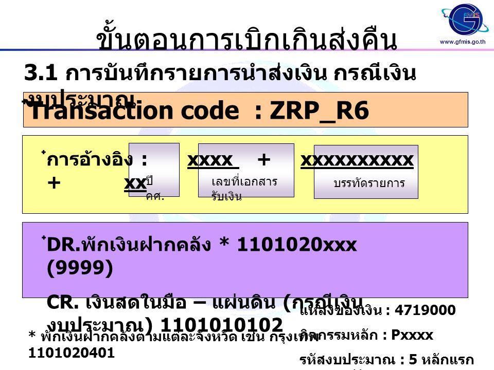 www.gfmis.go.th ขั้นตอนการเบิกเกินส่งคืน ๋ Transaction code : ZRP_R6 3.1 การบันทึกรายการนำส่งเงิน กรณีเงิน งบประมาณ ๋ DR.