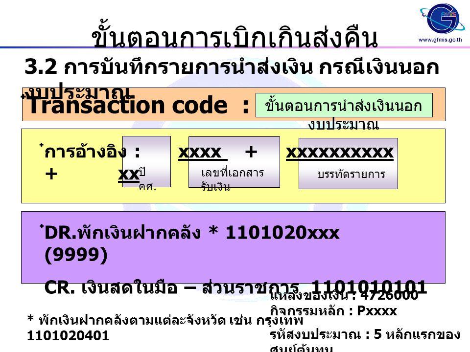 www.gfmis.go.th ขั้นตอนการเบิกเกินส่งคืน ๋ Transaction code : ZRP_R7 3.2 การบันทึกรายการนำส่งเงิน กรณีเงินนอก งบประมาณ ๋ DR.