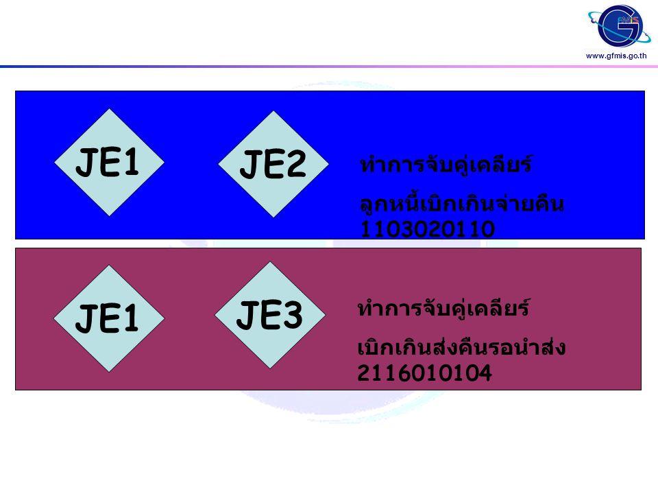 www.gfmis.go.th JE1 JE2 JE1 JE3 ทำการจับคู่เคลียร์ ลูกหนี้เบิกเกินจ่ายคืน 1103020110 ทำการจับคู่เคลียร์ เบิกเกินส่งคืนรอนำส่ง 2116010104