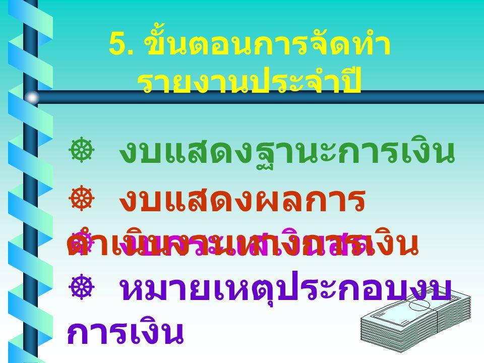 5. ขั้นตอนการจัดทำ รายงานประจำปี  งบแสดงฐานะการเงิน  งบกระแสเงินสด  งบแสดงผลการ ดำเนินงานทางการเงิน  หมายเหตุประกอบงบ การเงิน