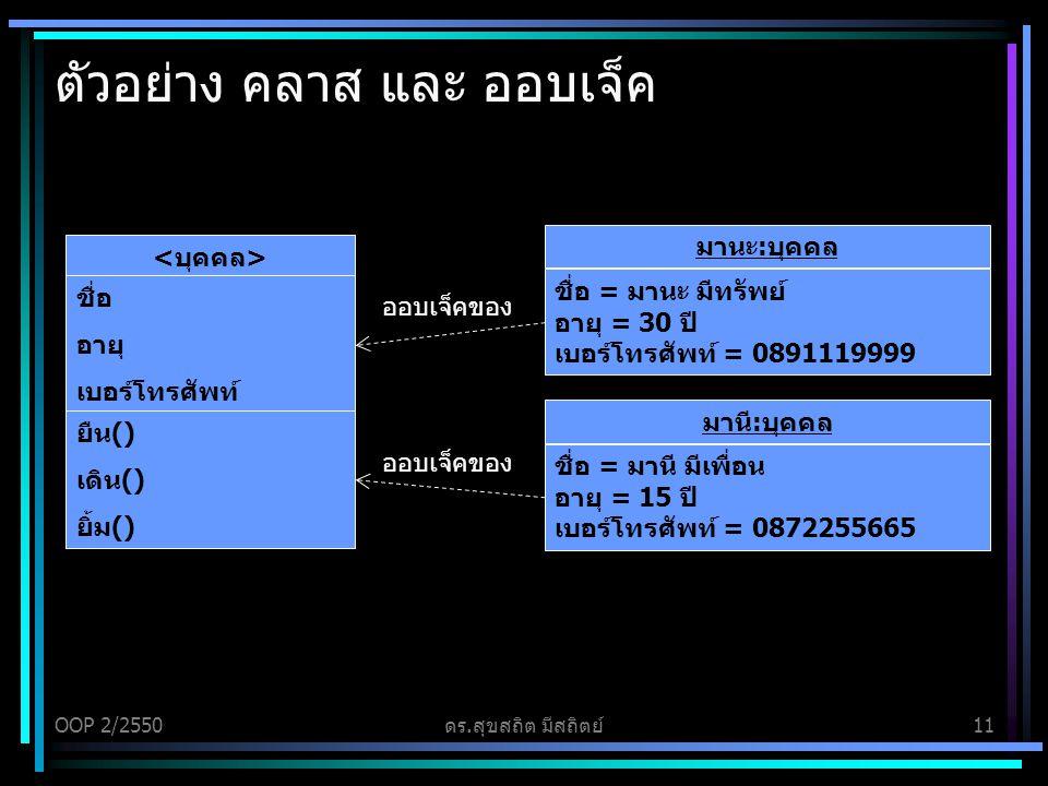 OOP 2/2550ดร.สุขสถิต มีสถิตย์11 ตัวอย่าง คลาส และ ออบเจ็ค ชื่อ อายุ เบอร์โทรศัพท์ ยืน() เดิน() ยิ้ม() มานะ:บุคคล ชื่อ = มานะ มีทรัพย์ อายุ = 30 ปี เบอร์โทรศัพท์ = 0891119999 มานี:บุคคล ชื่อ = มานี มีเพื่อน อายุ = 15 ปี เบอร์โทรศัพท์ = 0872255665 ออบเจ็คของ