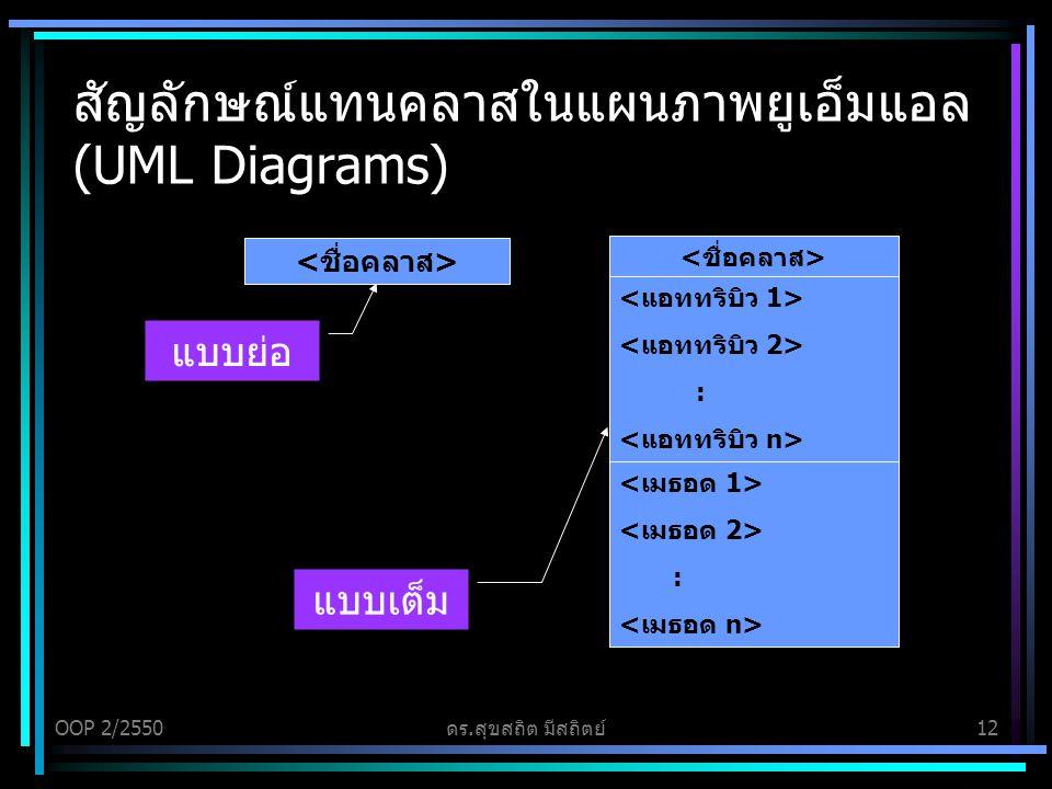 OOP 2/2550ดร.สุขสถิต มีสถิตย์12 สัญลักษณ์แทนคลาสในแผนภาพยูเอ็มแอล (UML Diagrams) แบบย่อ : : แบบเต็ม