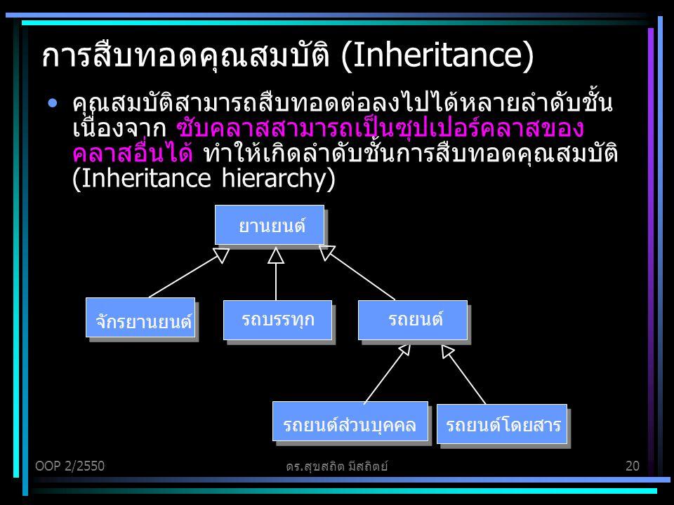 OOP 2/2550ดร.สุขสถิต มีสถิตย์20 การสืบทอดคุณสมบัติ (Inheritance) คุณสมบัติสามารถสืบทอดต่อลงไปได้หลายลำดับชั้น เนื่องจาก ซับคลาสสามารถเป็นซุปเปอร์คลาสของ คลาสอื่นได้ ทำให้เกิดลำดับชั้นการสืบทอดคุณสมบัติ (Inheritance hierarchy) ยานยนต์ จักรยานยนต์ รถบรรทุก รถยนต์ส่วนบุคคลรถยนต์โดยสาร รถยนต์