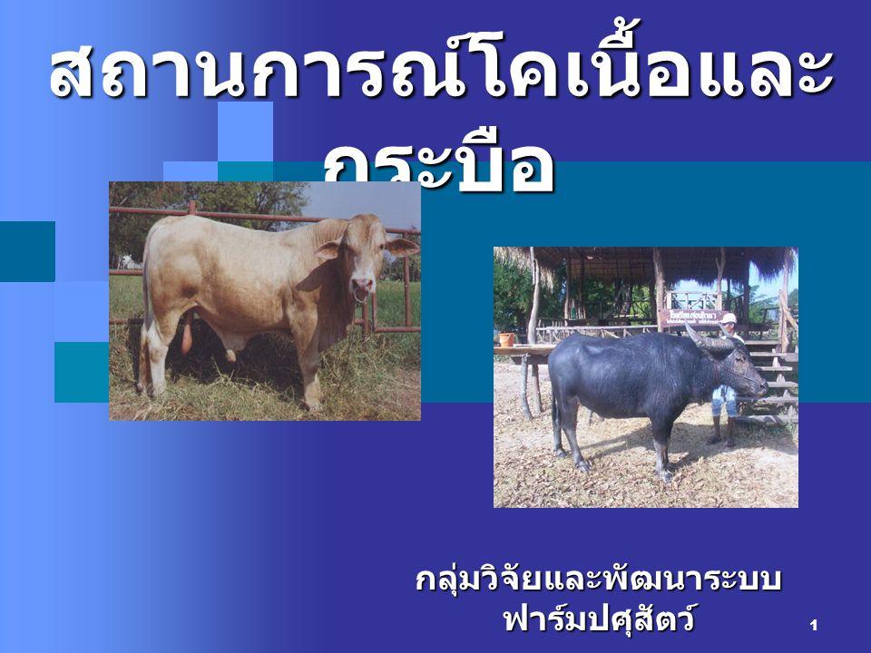 1 สถานการณ์โคเนื้อและ กระบือ กลุ่มวิจัยและพัฒนาระบบ ฟาร์มปศุสัตว์
