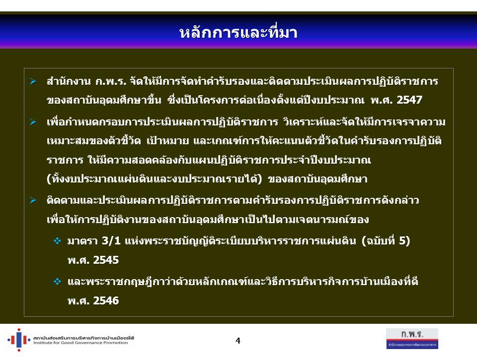 75 ตัวชี้วัดที่ 11 ระดับความสำเร็จของการดำเนินการตามมาตรการ ประหยัดพลังงาน (น้ำหนัก : ร้อยละ 1 ) คำอธิบาย  มติคณะรัฐมนตรีเมื่อวันที่ 13 ตุลาคม 2552 เห็นชอบให้สำนักงาน ก.พ.ร.คงการกำหนด ตัวชี้วัด การประหยัดพลังงานของส่วนราชการและจังหวัด เพื่อการประเมินผลส่วนราชการ สถาบันอุดมศึกษา และจังหวัดต่อไป ซึ่งสำนักงาน ก.พ.ร.