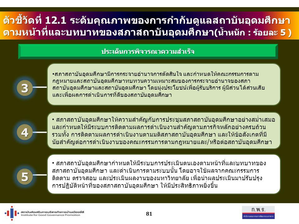 81 ตัวชี้วัดที่ 12.1 ระดับคุณภาพของการกำกับดูแลสถาบันอุดมศึกษา ตามหน้าที่และบทบาทของสภาสถาบันอุดมศึกษา (น้ำหนัก : ร้อยละ 5 ) สภาสถาบันอุดมศึกษาให้ความสำคัญกับการประชุมสภาสถาบันอุดมศึกษาอย่างสม่ำเสมอ และกำหนดให้มีระบบการติดตามผลการดำเนินงานสำคัญตามภารกิจหลักอย่างครบถ้วน รวมทั้ง การติดตามผลการดำเนินงานตามมติสภาสถาบันอุดมศึกษา และให้ข้อสังเกตที่มี นัยสำคัญต่อการดำเนินงานของคณะกรรมการตามกฎหมายและ/หรือต่อสถาบันอุดมศึกษา สภาสถาบันอุดมศึกษากำหนดให้มีระบบการประเมินตนเองตามหน้าที่และบทบาทของ สภาสถาบันอุดมศึกษา และดำเนินการตามระบบนั้น โดยอาจใช้ผลจากคณะกรรมการ ติดตาม ตรวจสอบ และประเมินผลงานของมหาวิทยาลัย เพื่อนำผลประเมินมาปรับปรุง การปฏิบัติหน้าที่ของสภาสถาบันอุดมศึกษา ให้มีประสิทธิภาพยิ่งขึ้น ประเด็นการพิจารณาความสำเร็จ 4 5 สภาสถาบันอุดมศึกษามีการกระจายอำนาจการตัดสินใจ และกำหนดให้คณะกรรมการตาม กฎหมายและสถาบันอุดมศึกษาทบทวนความเหมาะสมของการกระจายอำนาจของสภา สถาบันอุดมศึกษาและสถาบันอุดมศึกษา โดยมุ่งประโยชน์เพื่อผู้รับบริการ ผู้มีส่วนได้ส่วนเสีย และเพื่อผลการดำเนินการที่ดีของสถาบันอุดมศึกษา 3