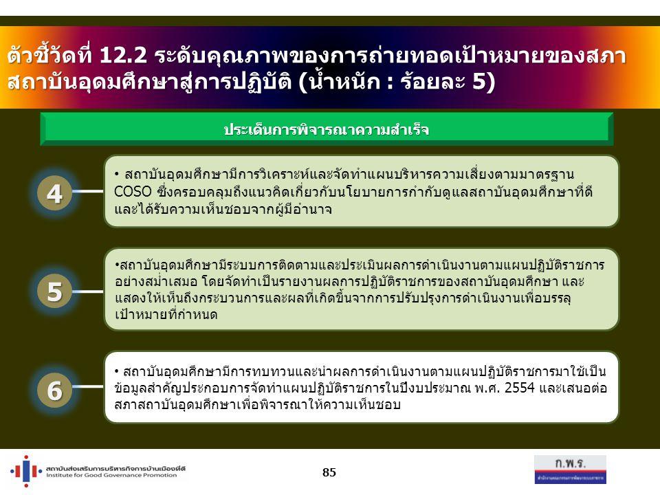 ตัวชี้วัดที่ 12.2 ระดับคุณภาพของการถ่ายทอดเป้าหมายของสภา สถาบันอุดมศึกษาสู่การปฏิบัติ (น้ำหนัก : ร้อยละ 5) 85 สถาบันอุดมศึกษามีระบบการติดตามและประเมินผลการดำเนินงานตามแผนปฏิบัติราชการ อย่างสม่ำเสมอ โดยจัดทำเป็นรายงานผลการปฏิบัติราชการของสถาบันอุดมศึกษา และ แสดงให้เห็นถึงกระบวนการและผลที่เกิดขึ้นจากการปรับปรุงการดำเนินงานเพื่อบรรลุ เป้าหมายที่กำหนด สถาบันอุดมศึกษามีการทบทวนและนำผลการดำเนินงานตามแผนปฏิบัติราชการมาใช้เป็น ข้อมูลสำคัญประกอบการจัดทำแผนปฏิบัติราชการในปีงบประมาณ พ.ศ.