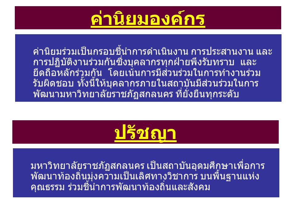 ประเด็น ยุทธศาสตร์ เป้าประสงค์ ตัวชี้วัด 7.บริหารจัดการ ที่ดี 6.