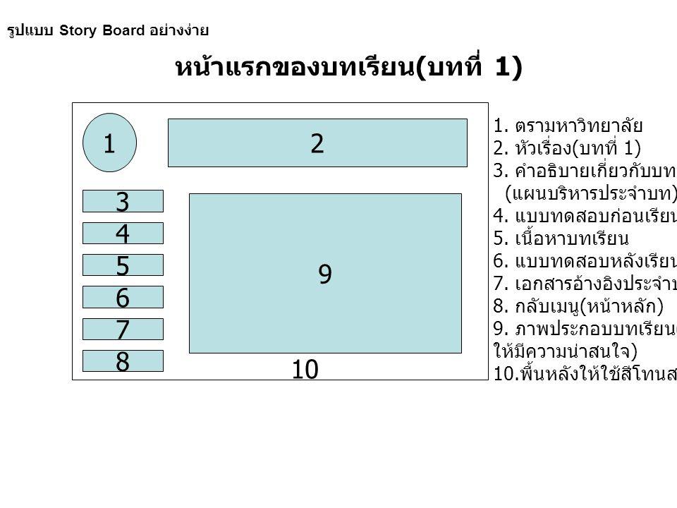รูปแบบ Story Board อย่างง่าย 1 2 3 4 5 6 7 9 10 หน้าแรกของบทเรียน ( บทที่ 1) 1.