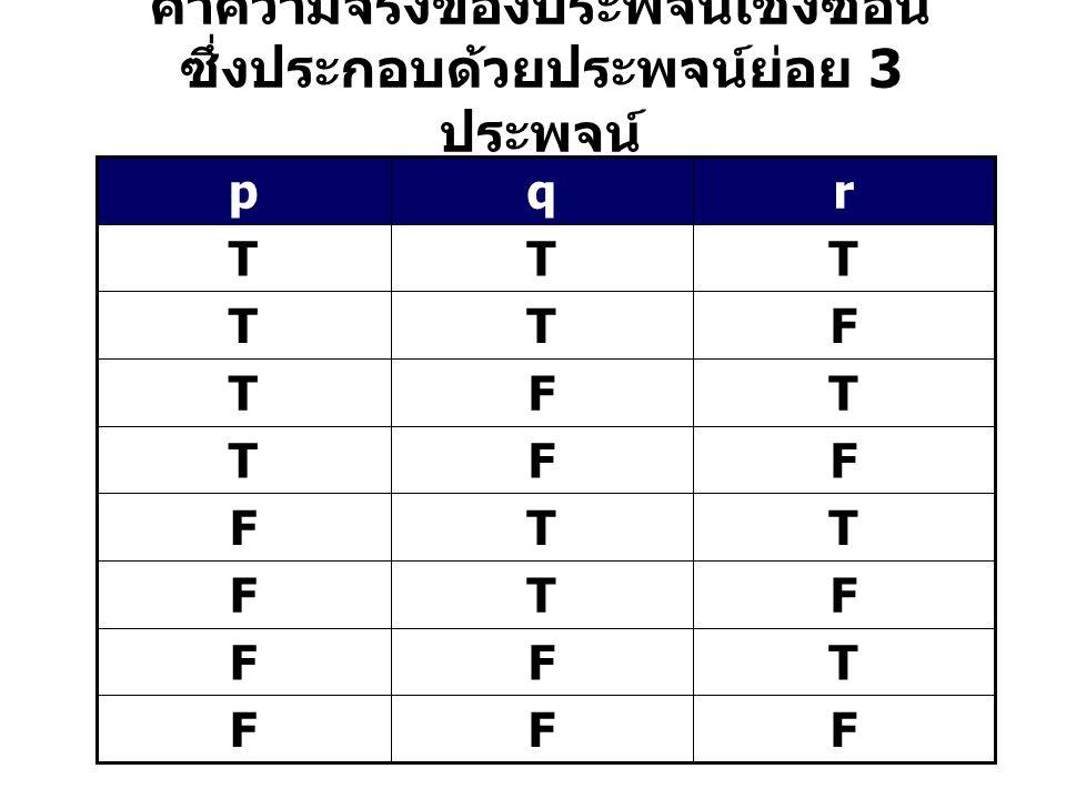 ค่าความจริงของประพจน์เชิงซ้อน ซึ่งประกอบด้วยประพจน์ย่อย 3 ประพจน์ FFF TFF FTF TTF FFT TFT FTT TTT rqp