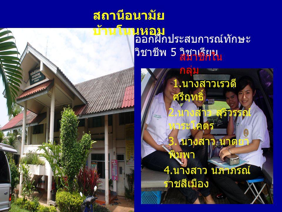 สถานีอนามัย บ้านโนนหอม ออกฝึกประสบการณ์ทักษะ วิชาชีพ 5 วิชาเรียน สมาชิกใน กลุ่ม 1. นางสาวเรวดี ศรีฤทธิ์ 4. นางสาว นภาภรณ์ ราชสีเมือง 3. นางสาว นาตยา พ