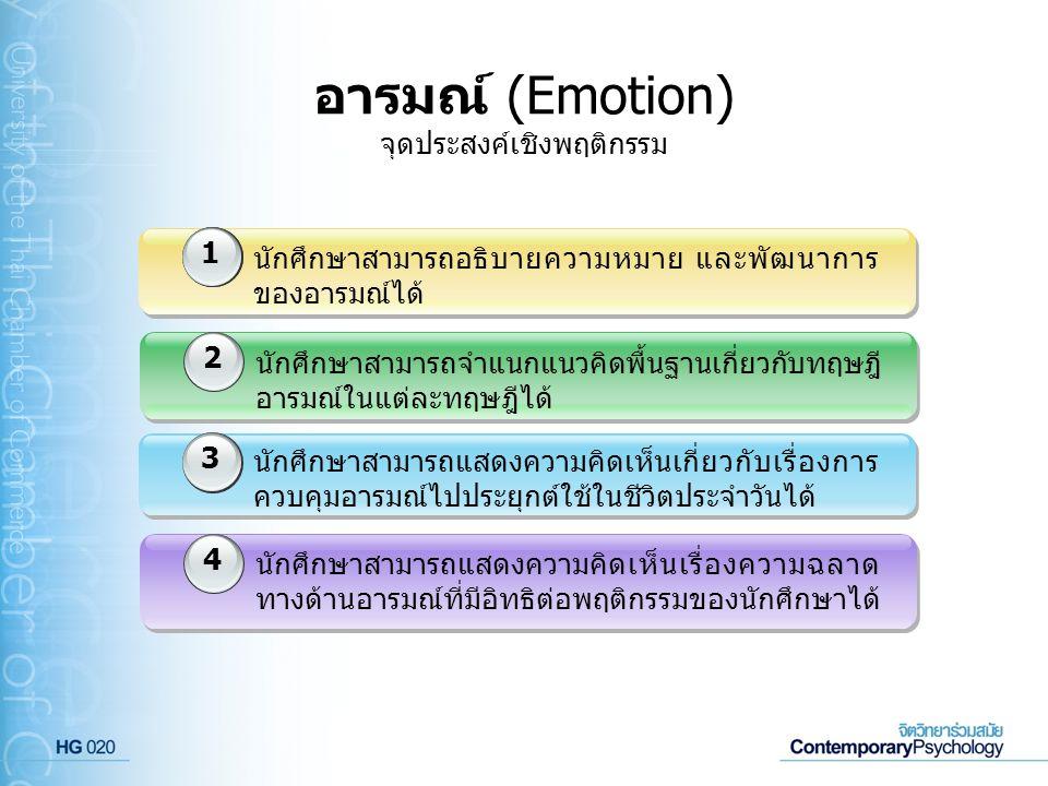 อารมณ์ (Emotion) จุดประสงค์เชิงพฤติกรรม นักศึกษาสามารถจำแนกแนวคิดพื้นฐานเกี่ยวกับทฤษฎี อารมณ์ในแต่ละทฤษฎีได้ 2 นักศึกษาสามารถแสดงความคิดเห็นเกี่ยวกับเ