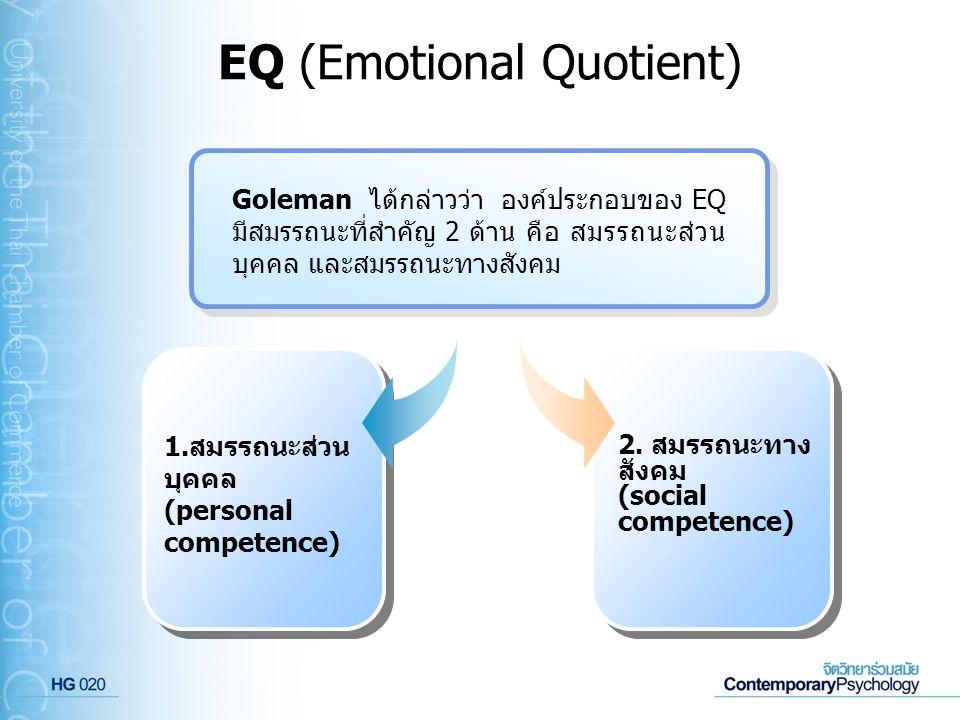 EQ (Emotional Quotient) 2. สมรรถนะทาง สังคม (social competence) 1.สมรรถนะส่วน บุคคล (personal competence) Goleman ได้กล่าวว่า องค์ประกอบของ EQ มีสมรรถ