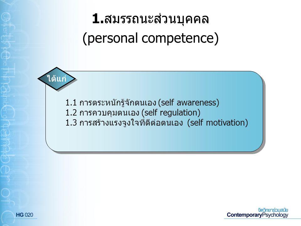 ได้แก่ 1.สมรรถนะส่วนบุคคล (personal competence) 1.1 การตระหนักรู้จักตนเอง (self awareness) 1.2 การควบคุมตนเอง (self regulation) 1.3 การสร้างแรงจูงใจที