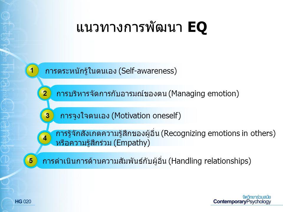 แนวทางการพัฒนา EQ 1 2 3 4 5 การตระหนักรู้ในตนเอง (Self-awareness) การบริหารจัดการกับอารมณ์ของตน (Managing emotion) การจูงใจตนเอง (Motivation oneself)