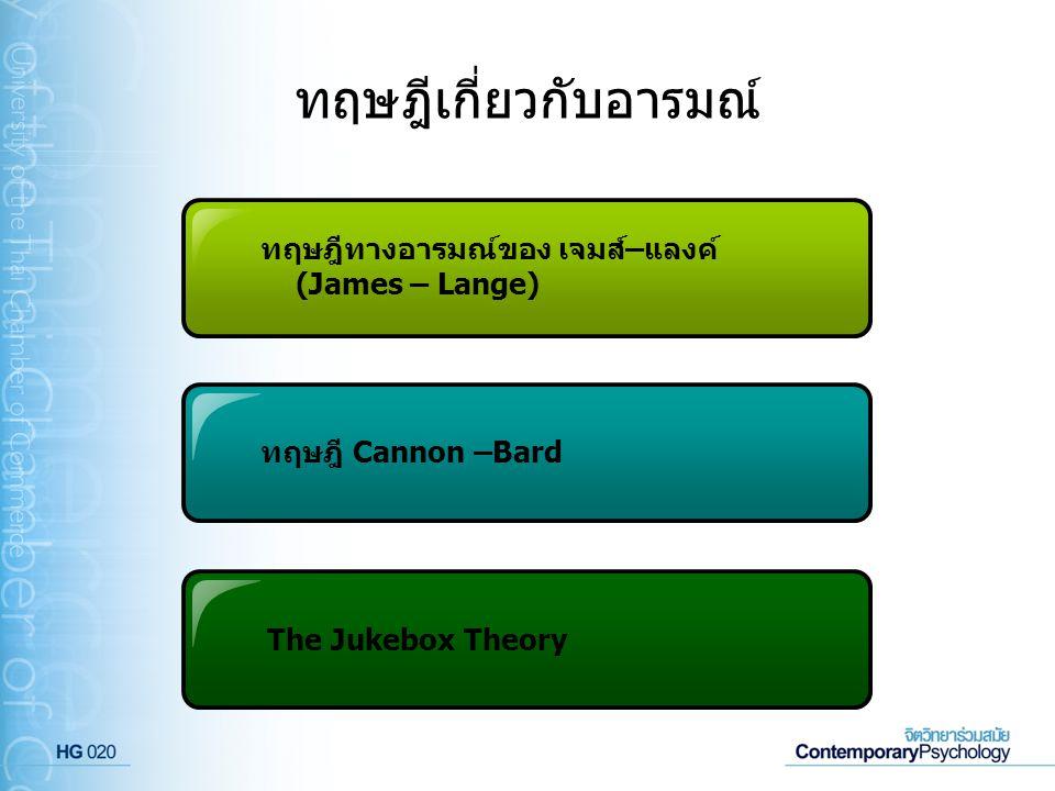 ทฤษฎีเกี่ยวกับอารมณ์ ทฤษฎีทางอารมณ์ของ เจมส์–แลงค์ (James – Lange) ทฤษฎี Cannon –Bard The Jukebox Theory