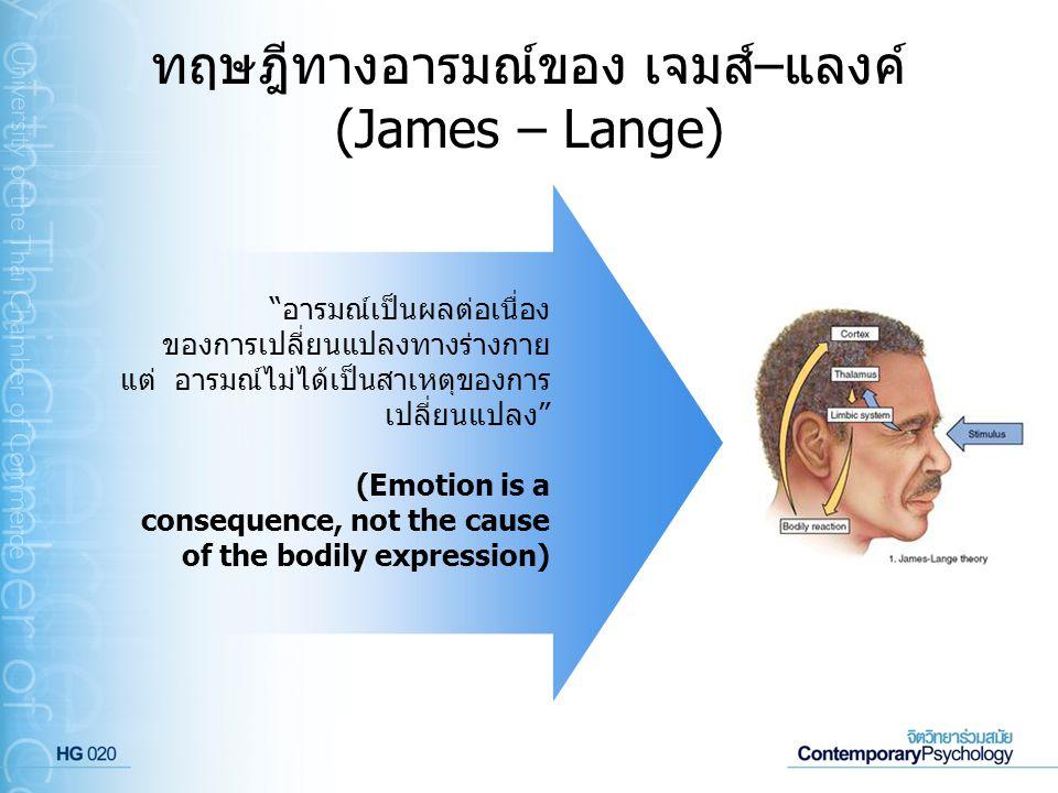 """ทฤษฎีทางอารมณ์ของ เจมส์–แลงค์ (James – Lange) """"อารมณ์เป็นผลต่อเนื่อง ของการเปลี่ยนแปลงทางร่างกาย แต่ อารมณ์ไม่ได้เป็นสาเหตุของการ เปลี่ยนแปลง"""" (Emotio"""