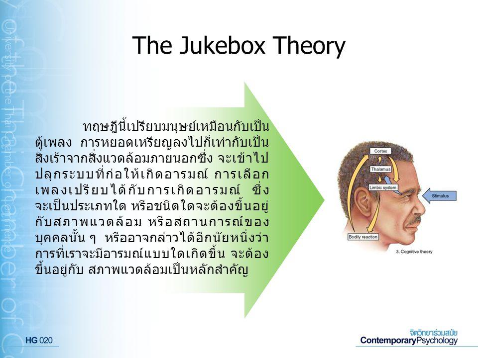 The Jukebox Theory ทฤษฎีนี้เปรียบมนุษย์เหมือนกับเป็น ตู้เพลง การหยอดเหรียญลงไปก็เท่ากับเป็น สิ่งเร้าจากสิ่งแวดล้อมภายนอกซึ่ง จะเข้าไป ปลุกระบบที่ก่อให