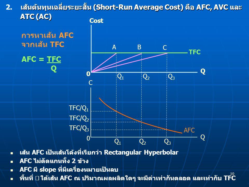 10 เส้นต้นทุนเฉลี่ยระยะสั้น (Short-Run Average Cost) คือ AFC, AVC และ ATC (AC) 2. เส้นต้นทุนเฉลี่ยระยะสั้น (Short-Run Average Cost) คือ AFC, AVC และ A
