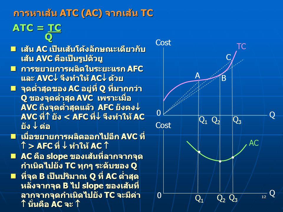 12 การหาเส้น ATC (AC) จากเส้น TC เส้น AC เป็นเส้นโค้งลักษณะเดียวกับ เส้น AVC คือเป็นรูปตัวยู เส้น AC เป็นเส้นโค้งลักษณะเดียวกับ เส้น AVC คือเป็นรูปตัว