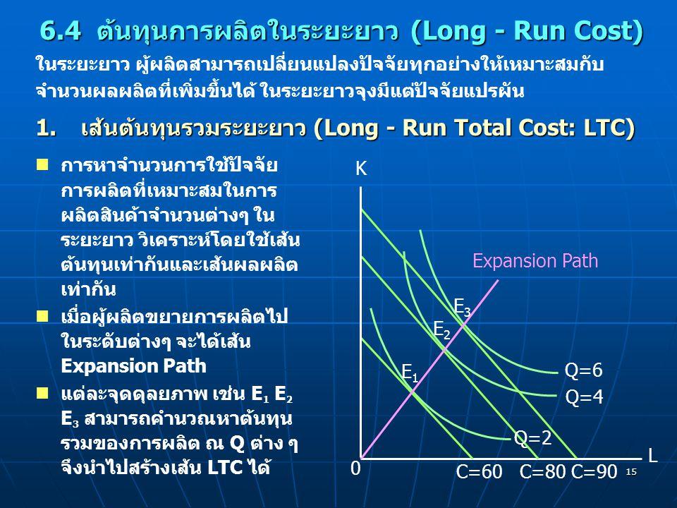 15 6.4 ต้นทุนการผลิตในระยะยาว (Long - Run Cost) 1.เส้นต้นทุนรวมระยะยาว (Long - Run Total Cost: LTC) การหาจำนวนการใช้ปัจจัย การผลิตที่เหมาะสมในการ ผลิต