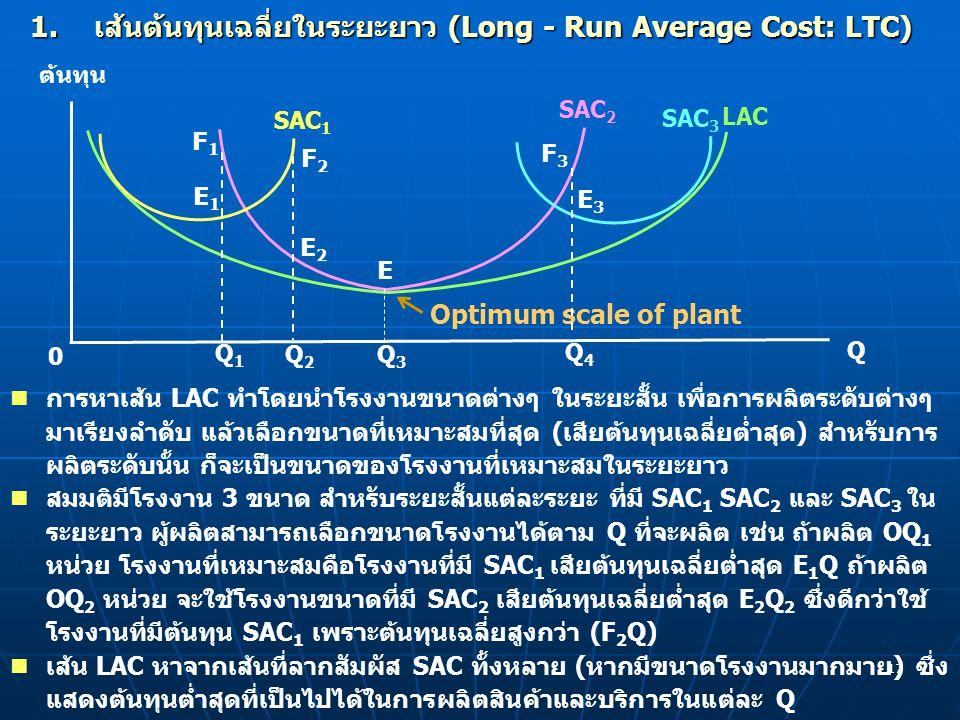 17 1.เส้นต้นทุนเฉลี่ยในระยะยาว (Long - Run Average Cost: LTC) การหาเส้น LAC ทำโดยนำโรงงานขนาดต่างๆ ในระยะสั้น เพื่อการผลิตระดับต่างๆ มาเรียงลำดับ แล้ว
