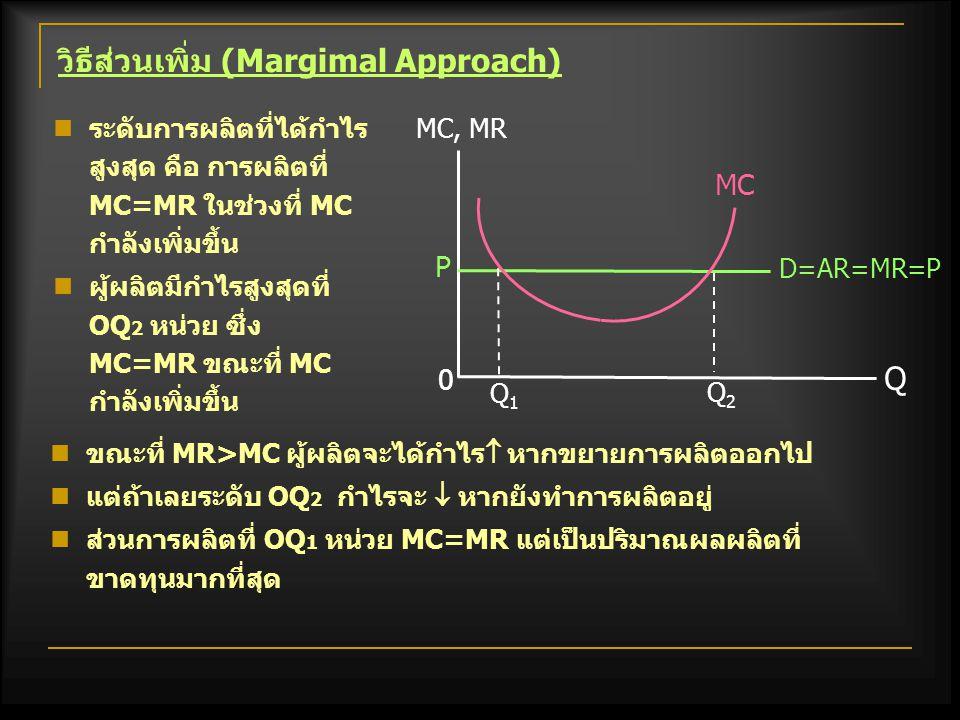 2) การหาผลผลิตที่ทำให้กำไรสูงสุดในระยะยาว วิธีรวม (Total Approach) Q Q B 0 A TR LTC รายรับ, ต้นทุน การผลิตที่ได้กำไรสูงสุด คือ OQ หน่วย กำไร=AB ซึ่ง ณ Q นี้ slope TR= slope LTC และห่างกันมากที่สุด ผลผลิตที่ผู้ผลิตมีกำไรสูงสุด อยู่ ณ ปริมาณผลผลิตที่ TR ห่าง จาก TC มากที่สุด และ slope TR = slope TC