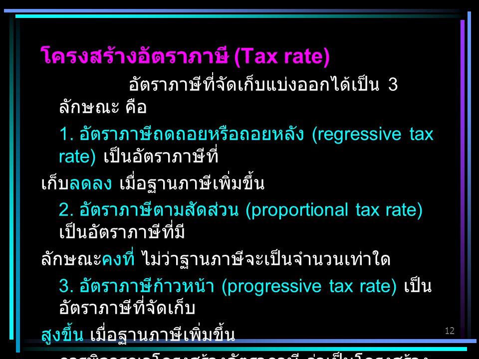โครงสร้างอัตราภาษี (Tax rate) อัตราภาษีที่จัดเก็บแบ่งออกได้เป็น 3 ลักษณะ คือ 1. อัตราภาษีถดถอยหรือถอยหลัง (regressive tax rate) เป็นอัตราภาษีที่ เก็บล