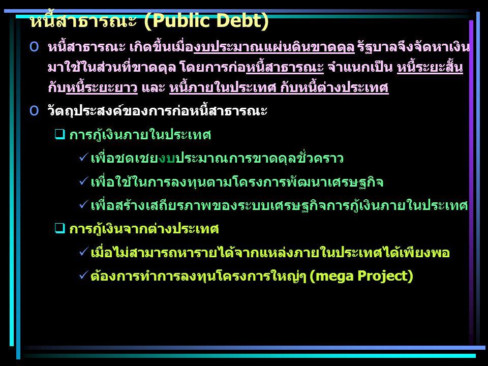 16 หนี้สาธารณะ (Public Debt) o หนี้สาธารณะ เกิดขึ้นเมื่องบประมาณแผ่นดินขาดดุล รัฐบาลจึงจัดหาเงิน มาใช้ในส่วนที่ขาดดุล โดยการก่อหนี้สาธารณะ จำแนกเป็น หนี้ระยะสั้น กับหนี้ระยะยาว และ หนี้ภายในประเทศ กับหนี้ต่างประเทศ o วัตถุประสงค์ของการก่อหนี้สาธารณะ  การกู้เงินภายในประเทศ เพื่อชดเชยงบประมาณการขาดดุลชั่วคราว เพื่อใช้ในการลงทุนตามโครงการพัฒนาเศรษฐกิจ เพื่อสร้างเสถียรภาพของระบบเศรษฐกิจการกู้เงินภายในประเทศ  การกู้เงินจากต่างประเทศ เมื่อไม่สามารถหารายได้จากแหล่งภายในประเทศได้เพียงพอ ต้องการทำการลงทุนโครงการใหญ่ๆ (mega Project)