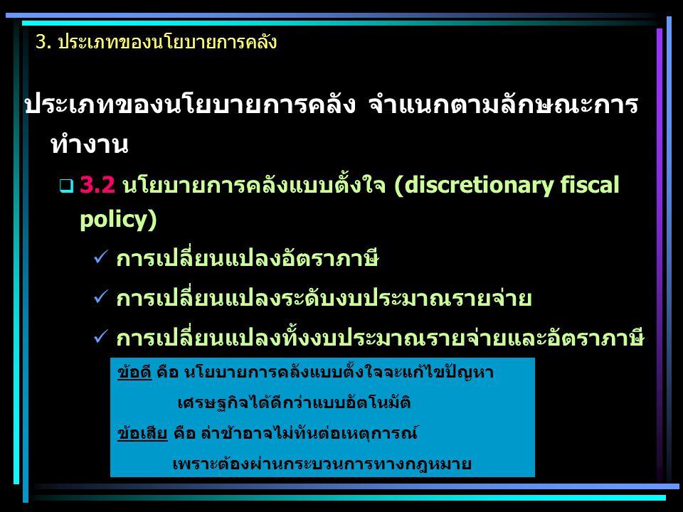 21 3. ประเภทของนโยบายการคลัง ประเภทของนโยบายการคลัง จำแนกตามลักษณะการ ทำงาน  3.2 นโยบายการคลังแบบตั้งใจ (discretionary fiscal policy) การเปลี่ยนแปลงอ