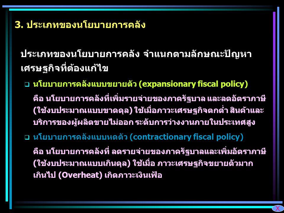22 3. ประเภทของนโยบายการคลัง ประเภทของนโยบายการคลัง จำแนกตามลักษณะปัญหา เศรษฐกิจที่ต้องแก้ไข  นโยบายการคลังแบบขยายตัว (expansionary fiscal policy) คื
