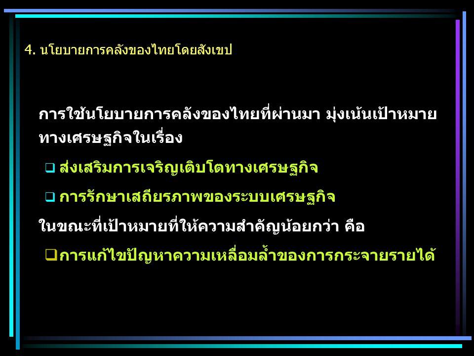 24 4. นโยบายการคลังของไทยโดยสังเขป การใช้นโยบายการคลังของไทยที่ผ่านมา มุ่งเน้นเป้าหมาย ทางเศรษฐกิจในเรื่อง  ส่งเสริมการเจริญเติบโตทางเศรษฐกิจ  การรั
