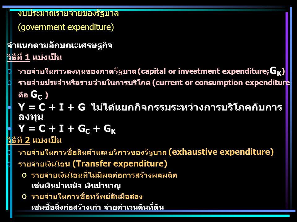 6 งบประมาณรายจ่ายของรัฐบาล (government expenditure) จำแนกตามลักษณะเศรษฐกิจ วิธีที่ 1 แบ่งเป็น o รายจ่ายในการลงทุนของภาครัฐบาล (capital or investment expenditure; G K ) o รายจ่ายประจำหรือรายจ่ายในการบริโภค (current or consumption expenditure คือ G C ) Y = C + I + G ไม่ได้แยกกิจกรรมระหว่างการบริโภคกับการ ลงทุน Y = C + I + G C + G K วิธีที่ 2 แบ่งเป็น o รายจ่ายในการซื้อสินค้าและบริการของรัฐบาล (exhaustive expenditure) o รายจ่ายเงินโอ น (Transfer expenditure) o รายจ่ายเงินโอนที่ไม่มีผลต่อการสร้างผลผลิต เช่นเงินบำเหน็จ เงินบำนาญ o รายจ่ายในการซื้อทรัพย์สินมือสอง เช่นซื้อสิ่งก่อสร้างเก่า จ่ายค่าเวนคืนที่ดิน